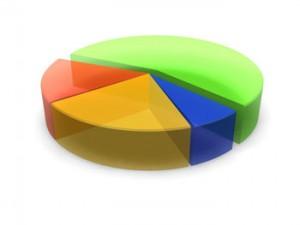Пример распределения прибыли ПАММ счета