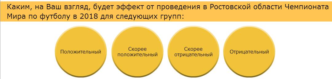 Заработок-на-опросах-с-Anketka-4