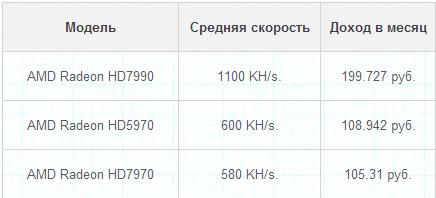 Покажу Яндекс Заработок в Интернете Легкие Деньги Автоматом - Интернет-работа.заработок Дома.