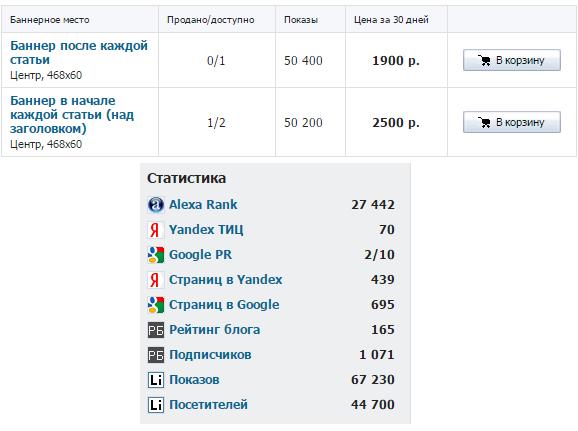 Пассивная-монетизация-сайта-на-Rotaban-2