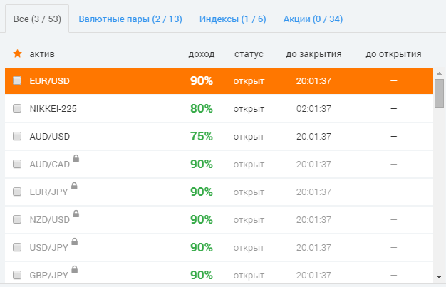 Опционы с Iqoption 1