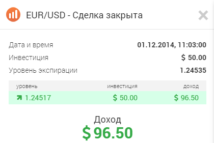 Опционы с Iqoption 4