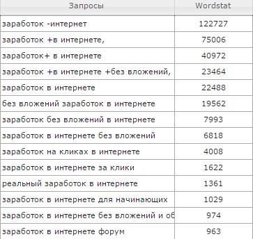 Поиск ключевых слов 10