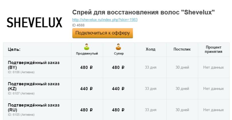 Заработок на сетке групп Вконтакте 5