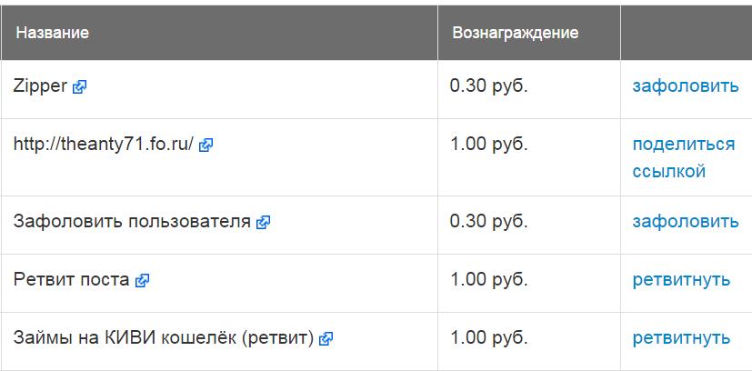 Заработок в интернете от 100 рублей на Cashbox 4