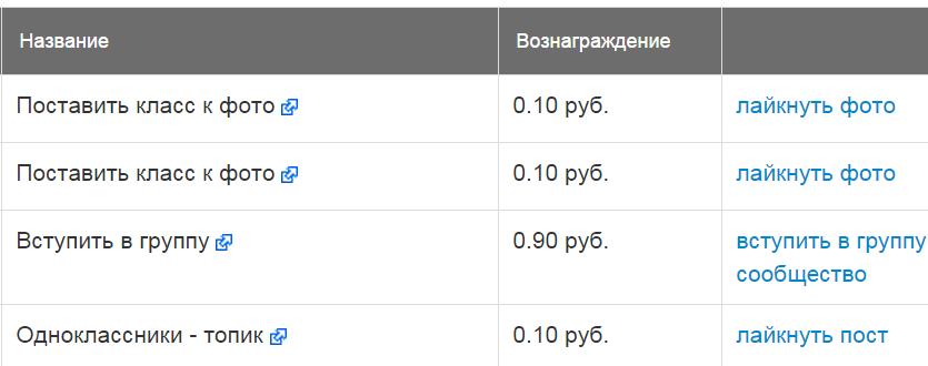 Заработок в интернете от 100 рублей на Cashbox 5