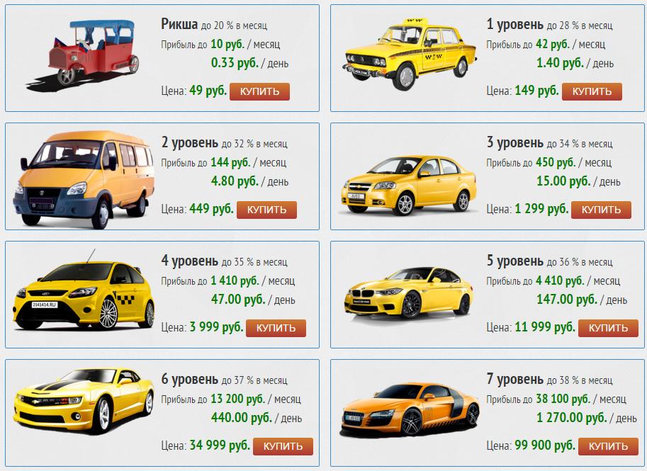 заработать в интернете с вложением денег на Taxi Money (1)