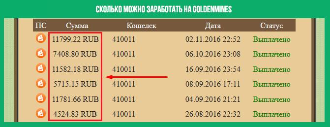 zarabotat-na-GoldenMines