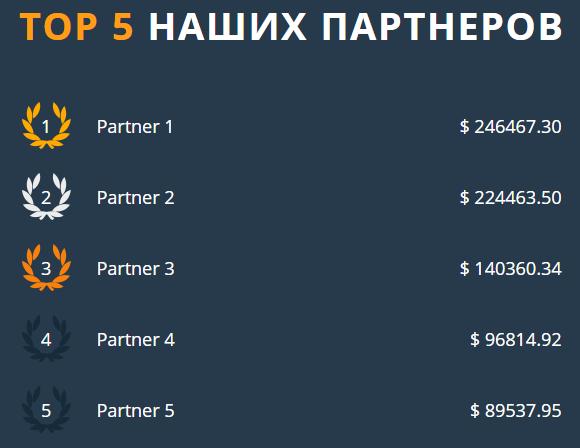 Заработок на партнерской программе Olymptrade (2)